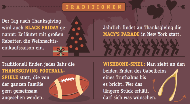 Thanksgiving Traditionen